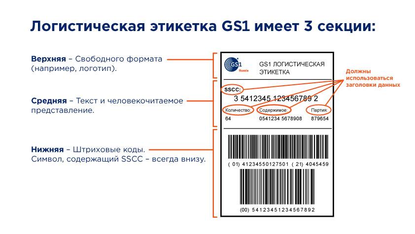Рисунки-к-SSCC_02